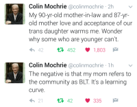 Community, Curving, and Love: Colin Mochrie @colinmochrie 2hv  My 90-yr-old mother-in-law and 87-yr-  old mother love and acceptance of our  trans daughter warms me. Wonder  why some who are younger can't.  42 я 452 1803   Colin Mochrie @colinmochrie 1h  The negative is that my mom refers to  the community as BLT. It's a learning  curve  42335