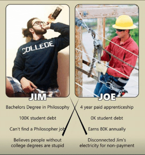 "College, Curving, and Definitely: COLLEGE  JIM  JOE  Bachelors Degree in Philosophy X 4 year paid apprenticeship  100K student debt  Can't find a Philosopher jot  Believes people without  0K student debt  Earns 80K annually  Disconnected Jim's  college degrees are stupid  electricity for non-payment Another day of black coffee and perspective... (most won't read this, but thanks to those who did... it's why I do, what I do).  The meme definitely highlights a topic that seems legit...  Has the government watered down the entire scope of what higher education actually means?  Have they presented college in a manner that is setting people up to fail? Do they encourage people to ""do whatever makes you happy"", and screw what your life looks like afterward? Did they say;   You can be whatever you want to be? Well... truth be told; THEY LIED TO YOU!  It seems that LIE has brought about people who feel they are entitled to EQUAL QUALITY of happiness, regardless of how much work they have put in, or who actually planned for a better future outcome.   Higher education isn't about going to college and earning a degree... then getting the job you believe you SHOULD be entitled to. It's about educating yourself for the future. It is about creating a life plan, that allows for successes no matter what has been thrown your way.   If you haven't made a plan that allows for the ""whatevers"", then you have set yourself up for failure. Shit happens... and there are a plethora of WHATEVERS. From an unexpected kid (or four), to divorce and ultimately the support of those ""whatevers"".   If you haven't built a better plan than the next guy, one that allows for improvising, adapting and overcoming those hurdles, then you have cut yourself short and have nobody else to blame... but yourself.     The pursuit of happiness is exactly that... a pursuit. It is a life long pursuit that has to have realistic goals applied to it. If your plan is so rigid that you have no room for improvisation or adaptability... then how will you ever overcome and succeed?   This is where real self-reflection has to be applied, not everyone is a doctor or a lawyer. Life would suck if that were the case anyway. I know life throws us curves (from environmental issues to emotional ones), I have been thrown my share... but you still have to learn how to hit those curve balls, or you won't be successful.   Don't let life conquer you... the pursuit of happiness is the long journey called life... You can't figure it out overnight. You can't define it all at once. And you can't expect equal outcomes. There are other factors at play that must be applied to your game... some of those factors are skill and natural ability.   Remember there is no equality in genetics, that's why we have multi-million dollar athletes, but you can use experience and common sense to put a successful plan into motion when life isn't going the way you initially planned, and that is called ""IMPROVISE, ADAPT AND OVERCOME"".    The point is of this post is; PLAY YOUR GAME... the way you want to, but don't expect to get successes simply because you played the game. Every one else is playing too and they are planning to win. The question is; ARE YOU?   Make no mistake...  there are WINNERS and there are LOSERS in the game of life, and the only participation trophy you are going to get, is enjoying the learning experience while striving to to find your own definition of happiness. You are not entitled to somebody else's, only what you plan for yours to be.  #blackcoffeeperspectives #patrioticselfreflections #definingwellregulation #responsiblepatriotism   Patrick James"