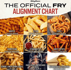 Comment what you are: Collegelumon  THE OFFICIAL FRY  ALIGNMENT CHART  WAFFLE  Lawful Good  CURLY  Chaotic Good  TEAK  Neutral Goo  SHOESTRING  Lawful Neutral  STANDARD CUT  TRUE NEUTRAL  SWEET POTATO  Chaotic Neutral  FRIES HEAT-LAMPED OVER  SCHOOL LUNCH CRINKLECUTS  Lawful Evils  REFRIGERATED LEFTOVERS  Chaotic Evil  430 MINS  Neutral Evil Comment what you are