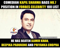 ☺☺☺: COMEDIAN  KAPIL SHARMA  BAGS  NO.1  POSITION IN  FORBES CELEBRITY  100 LIST  l a u ghing colo urs .co m  HE HAS BEATEN  AAMIR KHAN,  DEEPIKA PADUKONE AND PRIYANKA CHOPRA ☺☺☺