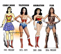 Memes, Book, and Legacy: COMIC B00K TELEVISION ANIMATION FILM  WONDERVAUGHN  2  1941 PRESENT 1975-1979 2001-2006 2016 PRESENT 76 YEARS OF A WONDERFUL LEGACY The First Lady of comics and the greatest superheroine of all time! Comic Book: williammoultonmarston Television: @reallyndacarter Animation: @susaneisenberg21 Film: @gal_gadot *** mywonderwoman girlpower women femaleempowerment MulherMaravilha MujerMaravilla galgadot unitetheleague princessdiana dianaprince amazons amazonwarrior manofsteel thedarkknight