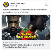 "Arguing, Fucking, and Superhero: ComicBook.com  7 hrs  CB  mic  Rotten Tomatoes currently ranks Black Panther  as the best movie of all time!  ,  F Rotten  Lomat es  COMICBOOK.cOM  Black Panther' Ranked As Best Movie Of All  Time By Rotten Tomatoes <p><a href=""http://redwhiteandblueliberty.tumblr.com/post/171111797252/libertarirynn-can-we-finally-stop-pretending-rt"" class=""tumblr_blog"">redwhiteandblueliberty</a>:</p>  <blockquote><p><a href=""https://libertarirynn.tumblr.com/post/171111458004/can-we-finally-stop-pretending-rt-matters-i-mean"" class=""tumblr_blog"">libertarirynn</a>:</p>  <blockquote><p>Can we finally stop pretending RT matters? I mean for goodness sake I really liked the film but best movie of all time? Give me a fucking break. It was an above average Marvel movie. Let's get a grip, overhype like this tends to backfire.</p></blockquote>  <p>This movie was a carbon copy of every other superhero film out there. What was really different from this film from other marvel films besides the culture? Nothing. </p></blockquote>  <p>I would argue it's somewhat less convoluted than some of the other Marvel plots and the acting and writing was better. For me that makes it above average for a Marvel movie, and obviously more enjoyable than a DC film, but far from the greatest movie of all time.</p>"