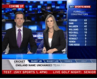 Ten years ago, this happened on Sky Sports News https://t.co/bHTNx2uq38: COMING UP  SKY SPORTS NEWS  FORMULA1  CONSTRUCTORS  FERRARI 63  BMW  McLAREN 42  WILLIAMS 13  RED BULL 10  TOYOTA  RENAULT 9  HONDA  TORO ROSSO 2  SPOR  RUGBY UNRUGBY LGE  TENNIS  GOLF  ENGLAND NAME UNCHANGED TEAM FOR  TEST (SKY SPORTS 1, 4PM)  LIVE GOLF NIGHT: SENIOR Ten years ago, this happened on Sky Sports News https://t.co/bHTNx2uq38
