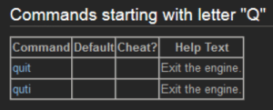 "Help, Text, and Valve: Commands starting with letter""Q""  Command Default Cheat? Help Text  quit  quti  Exit the engine  Exit the engine When youre tired of making typos, so you include them as commands (Valve Source Engine)"