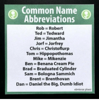 9gag, Dumb, and Memes: Common Name  Abbreviations  Rob = Robert  Ted = Tedward  Jim Jim antha  Jorf Jorfrey  Chris = Christoflurp  Tom = Hippopothomas  Mike Mikenzie  Ben = Benana Cream Pie  Brad = Braduated Cylinder  Sam = Bologna Sammich  Brent = Brenthovan  Dan = Daniel the Big, Dumb Idiot  obvious plant Tag Ben. Cr: @obviousplant - - 9gag saymyname
