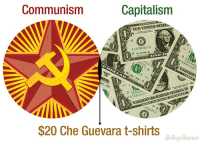 Capitalism, Communism, and Che Guevara: Communism  Capitalism  THE UNHEDSxb  F 10754917K  906h510t  9 L  hSLO  RT  $20 Che Guevara t-shirtsileclem  CollegeHumo