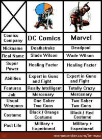 #Marvel vs #DC...