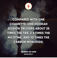 Bad, Memes, and The More You Know: COMPARED WITH ONE  CIGARETTE, ONE HOOKAH  SESSION DELIVERS ABOUT 25  TIMES THE TAR, 2.5 TIMES THE  NICOTINE, AND 10 TIMES THE  CARBON MONOXIDE.  THE MORE YOU KNOW  @FACTBOLT Bad.