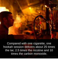 Memes, fb.com, and Hookah: Compared with one cigarette, one  hookah session delivers about 25 times  the tar, 2.5 times the nicotine and 10  times the carbon monoxide.  fb.com/factsweird