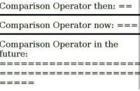 Future, Evolution, and Comparison: Comparison Operator then: --  Comparison  Operator now:-  Comparison  Operator in the  future: Evolution of the Comparison Operator!