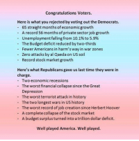 Umm. Yeah.: Congratulations Voters.  Here is what you rejected by voting out the Democrats.  65 straight months of economic growth  A record 56 months of private sector job growth  Unemployment falling from 10.1% to 5.9%  The Budget deficit reduced by two-thirds  Fewer Americans in harm's way in war zones  Zero attacks by al Qaeda on US soil  Record stock market growth  Here's what Republicans gave us last time they were in  charge.  Two economic recessions  The worst financial collapse since the Great  Depression  The worst terrorist attack in history  The two longest wars in US history  The worst record of job creation since Herbert Hoover  A complete collapse of the stock market  A budget surplus turned into a trillion dollar deficit.  Well played America. Well played. Umm. Yeah.