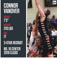 """Future, Sports, and Links: CONNOR  VANOVER  HEIGHT  7'3""""  WEIGHT  210LBS  AGE  3-STAR RECRUIT  NO.18 CENTER  2018 CLASS  b/r  MARK RAMEY Little-known Connor Vanover has the size to be great, but there's uncertainty of his future in the modern game (link in bio)"""
