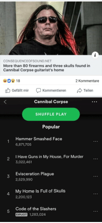 Meirl: CONSEQUENCEOFSOUND.NET  More than 80 firearms and three skulls found in  Cannibal Corpse guitarist's home  18  2 Kommentare  Gefällt mir Kommentierern  Cannibal Corpse  SHUFFLE PLAY  Popular  Hammer Smashed Face  6,871,705  I Have Guns in My House, For Murder  3,022,461  2  Evisceration Plague  2,529,990  My Home ls Full of Skulls  2,200,123  4  Code of the Slashers  5  EXPLICIT  1,283,024 Meirl