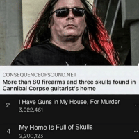 Makes sense: CONSEQUENCEOFSOUND.NET  More than 80 firearms and three skulls found in  Cannibal Corpse guitarist's home  I Have Guns in My House, For Murder  3,022,461  2  My Home Is Full of Skulls  2,200,123 Makes sense