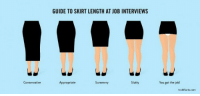 Conservative: Conservative  GUIDE TO SKIRT LENGTH AT JOB INTERVIEWS  Slutty  Appropriate  Summery  You got the job!  truthfacts.com