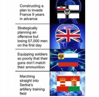 Strategic genius! https://t.co/6nkeV5tyGq: Constructing a  plan to invade  France 9 years  in advance  Strategically  planning an  offensive but  losing 57,000 men  on the first day  Equipping soldiers  so poorly that their  guns don't match  their ammunition  Marching  straight into  Serbia's  artillery training  field Strategic genius! https://t.co/6nkeV5tyGq