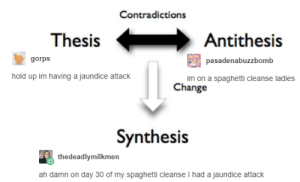 Spaghetti: Contradictions  ThesisAntithesis  gorps  pasadenabuzzbomb  hold up im having a jaundice attack  im on a spaghetti cleanse ladies  Change  Synthesis  thedeadlymilkmen  ah damn on day 30 of my spaghetti cleanse I had a jaundice attack