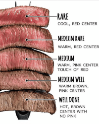 Alive, Funny, and Cool: COOL, RED CENTER  MEDIUM RARE  WARM, RED CENTER  MEDIUM  WARM, PINK CENTER  TOUCH OF RED  MEDIUM WELL  WARM BROWN  PINK CENTER  WELL DONE  HOT, BROWN  CENTER WITH  NO PINK Well done please no blood I don't like my steak alive
