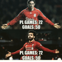 Which one? 🔥: COT  PL GAMES: 72  GOALS: 50  LIVERPOobible  Standard  hartered  PL GAMES: 72  GOALS: 50 Which one? 🔥