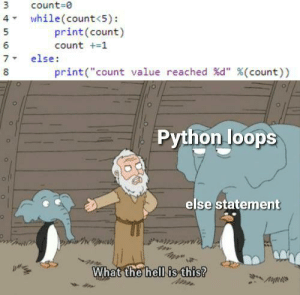 "Learning python is going to be a fun ride: count=0  4 while(count<5):  print(count)  count +-1  else:  7-  print(""count value reached %d"" %(count))  Python loops  else statement  What the hell is this? Learning python is going to be a fun ride"