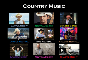 Country Music: COUNTRY MUSIC  LAWFUL CORNY  CHAOTIC CORNY  NEUTRAL CORNY  GEORGE  STRAIT  STRAIT  VEGAS  ALAN JACKSON  LAWFUL NEUTRAL  TRUE NEUTRAL  CHAOTIC NEUTRAL  BLAKE  SHELTON  I'LL  ΝΑΜΕ  THE  DOGS  JASON ALDEAN  NIGHT TRAIN  LAWFUL HORNY  NEUTRAL HORNY  CHAOTIC HORNY Country Music