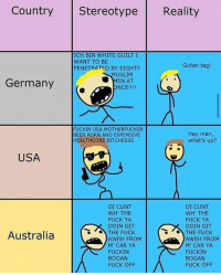okay but i honestly thought that said ' you fucking bologna ' and i'm australian: Country  Stereotype  Reality  ICH BIN WHITE GUILT I  WANT TO BE  Guten tag!  PENETRATED BY EIGHTY  USLIM  EN AT  Germany  NCE!!!!  FUCKIN USA MOTHERFUCKER  Hey man,  BEER PORN AND EXPENSIVE  what's up?  HEALTHCORE BITCHESSS  USA  OI CUNT  OI CUNT  WH' THE  WH THE  FUCK YA  FUCK YA  DOIN GIT  DOIN GIT  THE FUCK  THE FUCK  Australia  AWEH FROM  AWEH FROM  M' CAR YA  M' CAR YA  FUCKIN  FUCKIN  BOGAN  BOGAN  FUCK OFF  FUCK OFF okay but i honestly thought that said ' you fucking bologna ' and i'm australian