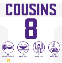 Memes, 🤖, and Cousins: COUSINS  QB  RATING  35  COMPLETIONS  425  PASS YDS  118.9  4  PASS TDS  PASS RTG  WK  2 .@KirkCousins8 tossed it ALL over the yard. 🎯  #HaveADay #Skol #MINvsGB https://t.co/nFd6AXvHB4