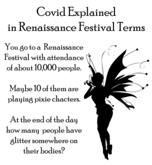 Covid Explained in Ren Fair Terms: Covid Explained in Ren Fair Terms