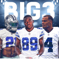 Memes, Nfl, and 🤖: COWBOTS  NFL The @dallascowboys' new triplets?   #DallasCowboys https://t.co/csdy8YfJKe