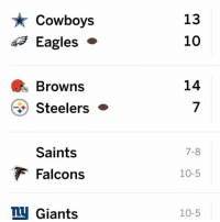 Boi they about to do it!: Cowboys  Eagles  Browns  Steelers  Saints  Falcons  m Giants  13  10  14  7-8  10-5  10-5 Boi they about to do it!