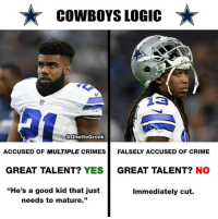 "🤔🤔🤔: COWBOYS LOGIC  @GhettoGronk  ACCUSED OF MULTIPLE CRIMES  FALSELY ACCUSED OF CRIME  GREAT TALENT? YES  GREAT TALENT? NO  ""He's a good kid that just  needs to mature.""  Immediately cut. 🤔🤔🤔"