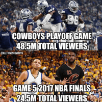 CowboysNation Shows up!!: COWBOYSPLAYOFF GAME  485MTOTATVIEWERSI  @ALLTHINGSCOWBOYS  GAME 5 2017 NBA FINALS CowboysNation Shows up!!