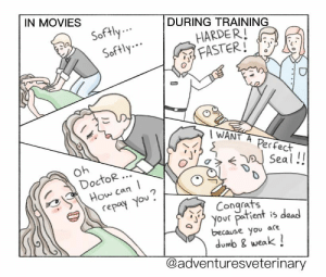 CPR reality [OC]: CPR reality [OC]