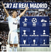 On this day in 2009, Ronaldo was unveiled as a Real Madrid player in front of 80,000 fans.  Worth every penny.: CR7 AT REAL MADRID  bui  394  GAMES  406  GOALS  125  ASSISTS  2XLALIGA 2XCOPA DEL REY 1XSUPERCOPA  3X CHAMPIONS LEAGUE  1XSUPER CUP  2XCLUB WORLD CUP  B-R On this day in 2009, Ronaldo was unveiled as a Real Madrid player in front of 80,000 fans.  Worth every penny.