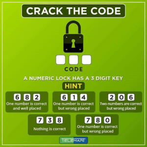 Comments: CRACK THE CODE  CODE  A NUMERIC LOCK HAS A 3 DIGIT KEY  HINT  O 6  One number is correct One number is correct Two numbers are correct  but wrong placed  and well placed  but wrong placed  7 3 8  во  7 8 O  One number is correct  but wrong placed  Nothing is correct Comments