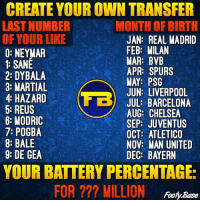 Barcelona, Chelsea, and Memes: CREATE YOUR OWN TRANSFER  LAST NUMBER  OF YOUR LIKE  0: NEYMAR  1 SANE  2: DYBALA  3: MARTIAL  4: HAZARD (F  5: REUS  6: MODRIC  7: POGBA  8: BALE  9: DE GEA  MONTH OF BIRTH  JAN: REAL MADRID  FEB: MILAN  MAR: BVB  APR: SPURS  MAY: PSG  JUN: LIVERPOOL  ) JUL BARCELONA  AUG: CHELSEA  SEP: JUVENTUS  OCT: ATLETICO  NOV: WAN UNITED  DEC: BAYERN  YOUR BATTERY PERCENTAGE  FOR ??? MILLION Footy.Baxpe What's YOUR deadline day transfer❓👇 @footy.base