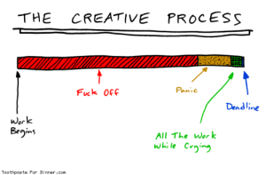hfml:  THIS IS ALMOST TOO PAINFULLY REAL TO REBLOG. : CREATIVE PROCESS  THE  Panic  Fuck Off  Deadline  Work  Begins  All The Work  while Crying  Toothpaste For Dinner.com hfml:  THIS IS ALMOST TOO PAINFULLY REAL TO REBLOG.
