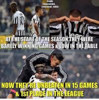 Juventus via @footy.goal: Credit:  @Soccerclub  @Instatroll tutbol  0  ATTHESTARTOF THE SEASONTHEY WERE  BARELY WINNING GAMES& LOIN THE TABLE  NOW THEYREUNBEATEN IN 15 GAMES  & 1St PLACE IN THE LEAGUE Juventus via @footy.goal