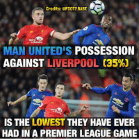 At least they parked the bus 🚌 Opinions on the game? 🙄👇 Double Tap and follow @footy.base for more! 🔥: Credits: @FOOTY BASE  MAN UNITED'S POSSESSION  AGAINST LIVERPOOL (35%)  IS THE LOWEST THEY HAVE EVER  HAD IN A PREMIER LEAGUE GAME At least they parked the bus 🚌 Opinions on the game? 🙄👇 Double Tap and follow @footy.base for more! 🔥
