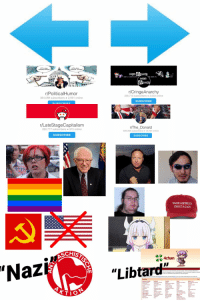 The Two Political Extremes On Reddit Starterpack: CRINGE  r/CringeAnarchy  r/PoliticalHumor  64,089 subscribers 2,691 online  38,713 subscribers 3,633 online  SUBSCRIBE  r/LateStageCapitalism  280,777 subscribers 975 online  r/The_Donald  599,065 subscribers 13,737 online  SUBSCRIBE  SUBSCRIBE  MAKE AMERICA  GREAT AGAIN  4chan  Naz The Two Political Extremes On Reddit Starterpack