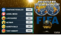 Cristiano Ronaldo, Gareth Bale, and Memes: CRISTIANO RONALDO  7189  LIONEL MESSI  1838  LUIS SUAREZ  686  207  NEYMAR  299  GARETH BALE  TONY HIBBERT  2528  HO SHOULD WIN  THIS YEARS BALOND OR?  YARA THE BALON D'OR IS ROUND THE CORNER... Who deserves it the most ? VOTE NOW