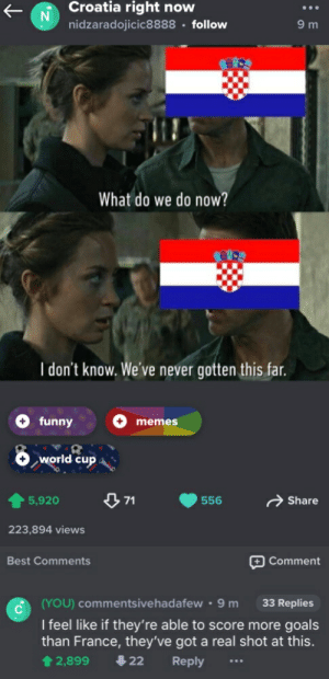 Goals, Memes, and World Cup: Croatia right now  nidzaradojicic8888 follow  9 m  What do we do now?  I don't know. We've never gotten this far.  nny+memes  world cup  5,920  71  556  Share  223,894 views  Comment  Best Comments  c( commentsivehadafew 9 m 33 Replies  YOU)  I feel like if they're able to score more goals  than France, they've got a real shot at this.  2,89922 Reply