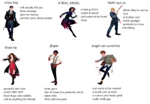 bbenwyatt:  TAG YOURSELF I'M MATTHIAS: crow boy  Math aye us  A REAL ANGEL  -will actually kill you  is fast as FUCK  wants to travel  thinks they're cool as  fuck  is lowkey cool  holds grudges  pretends to know  everything  loves revenge  give me money  secretly cares about people  -just wants to be loved  loyal  Esper  angel van sunshine  Knee na  just wants to be needed  actually cute as heck  a science and music geek  -really really gay  powerful and wise  ALSO VERY HOT  loves hugs and cuddles  will do anything for friends  loves quns  lots of issues but pretends not to  takes risks  flirts with everyone bbenwyatt:  TAG YOURSELF I'M MATTHIAS