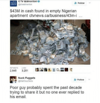 I think I'm getting sick: CTV Edmonton9  NEWS  Follow  @ctvedmonton  $43M in cash found in empty Nigerian  apartment ctvnews.ca/business/43m-i  RETINEETS LIKES  AA.  2.845  3.251  Nuck Fuggets  Follow  @MatHouche  ns  Poor guy probably spent the past decade  trying to share it but no one ever replied to  his email. I think I'm getting sick