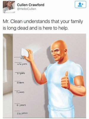 Family, Help, and Mr Clean: Cullen Crawford  @HelloCullen  Mr. Clean understands that your family  is long dead and is here to help.  123  1L/2- years  Il-years  7-yeors  4-years  22-years