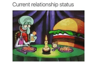 Current Relationship Status: Current relationship status