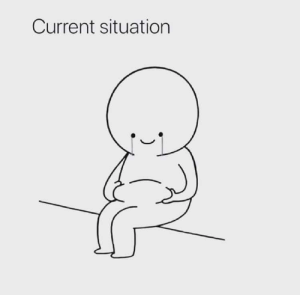 Current Situation: Current situation