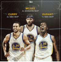 Warriors just added another MVP 😭😭😭: CURRY  2x NBA MVP  GOLDEN  STAT  30  ARRA  hr  MCGEE  2x SHAQTIN MVP  DURANT  1x NBA MVP  DEN STAT  STAT  DE  RIO  ARRIO Warriors just added another MVP 😭😭😭