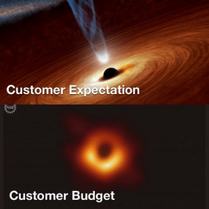 Black, Budget, and Black Hole: Customer Expectation  Customer Budget Black hole