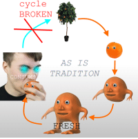 "Fresh, Reddit, and Ancient: cycle  BROKEN . '  AS IS  TRADITION  CONSUME  FRESH <p>[<a href=""https://www.reddit.com/r/surrealmemes/comments/8p2uhb/an_ancient_custom/"">Src</a>]</p>"